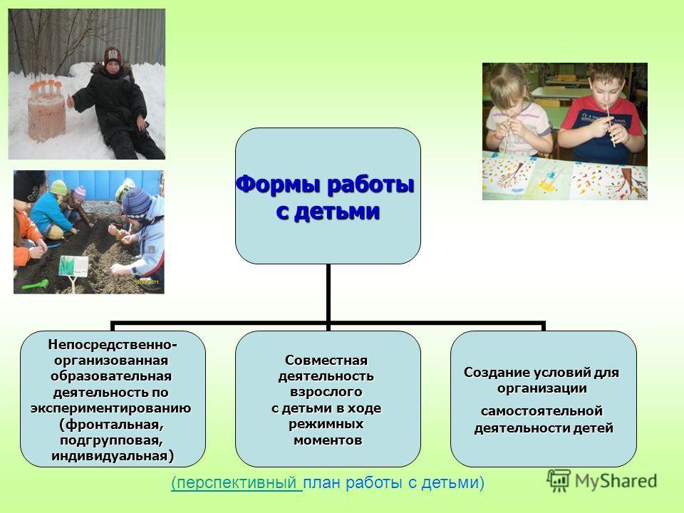 Формы работы с детьми Непосредственно-организованная образовательная деятельность по экспериментированию(фронтальная,подгрупповая,индивидуальная)Совместнаядеятельностьвзрослого с детьми в ходе режимных моментов Создание условий для организации самост