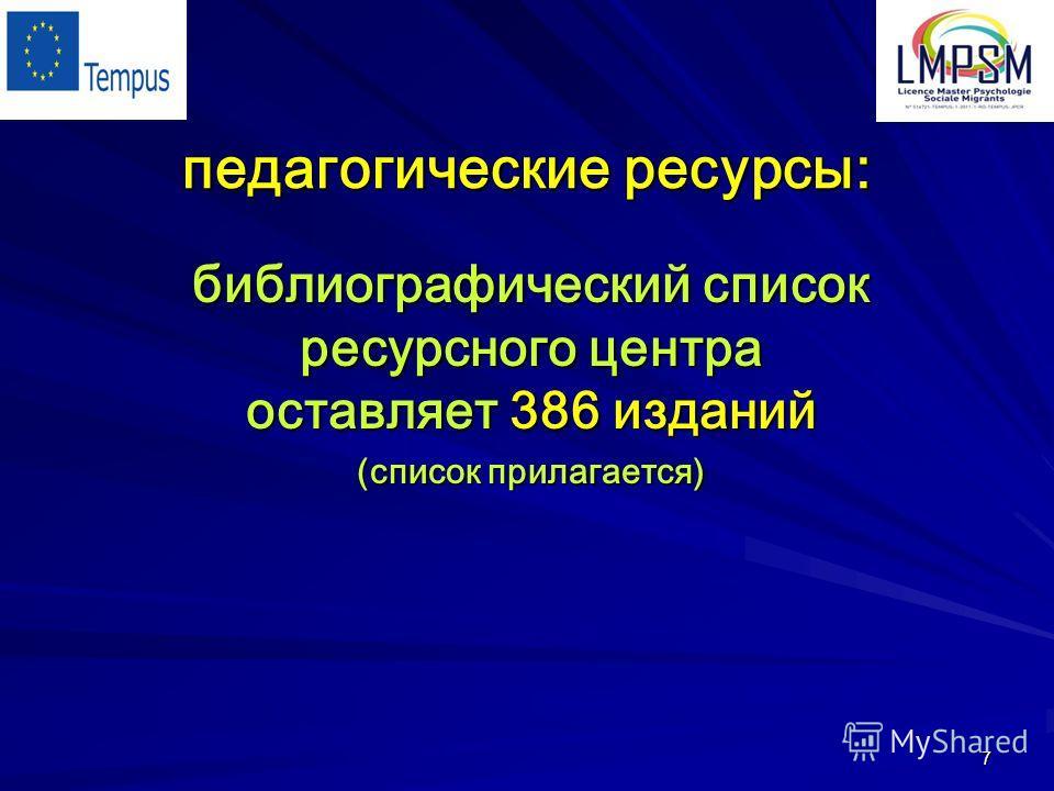 7 педагогические ресурсы: библиографический список ресурсного центра оставляет 386 изданий (список прилагается)