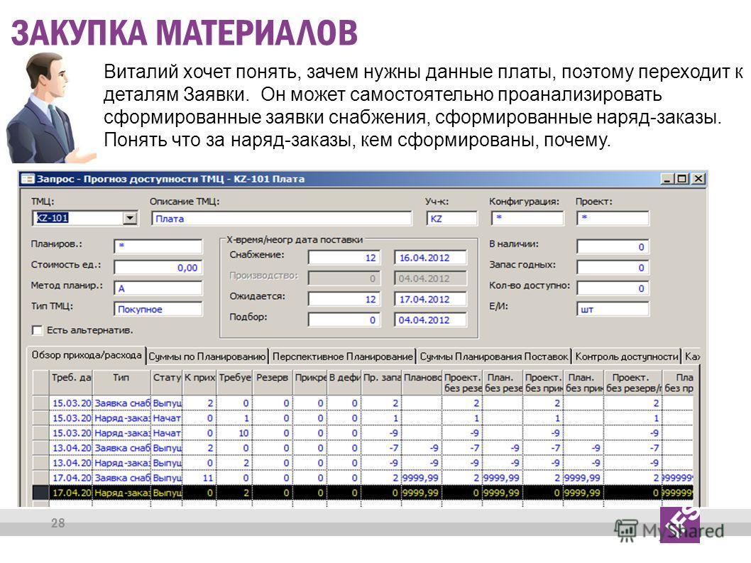 28 ЗАКУПКА МАТЕРИАЛОВ Виталий хочет понять, зачем нужны данные платы, поэтому переходит к деталям Заявки. Он может самостоятельно проанализировать сформированные заявки снабжения, сформированные наряд-заказы. Понять что за наряд-заказы, кем сформиров