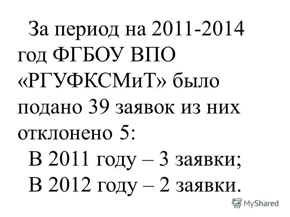За период на 2011-2014 год ФГБОУ ВПО «РГУФКСМиТ» было подано 39 заявок из них отклонено 5: В 2011 году – 3 заявки; В 2012 году – 2 заявки.