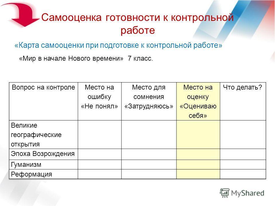 Самооценка готовности к контрольной работе «Карта самооценки при подготовке к контрольной работе» «Мир в начале Нового времени» 7 класс.