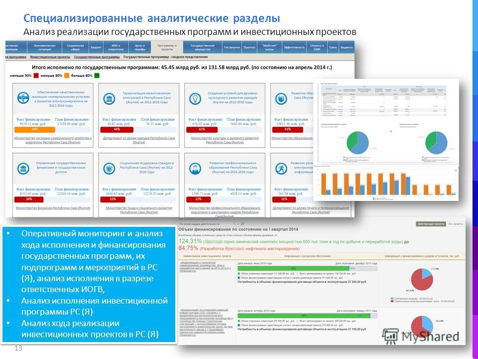 Специализированные аналитические разделы Анализ реализации государственных программ и инвестиционных проектов 13 Оперативный мониторинг и анализ хода исполнения и финансирования государственных программ, их подпрограмм и мероприятий в РС (Я), анализ