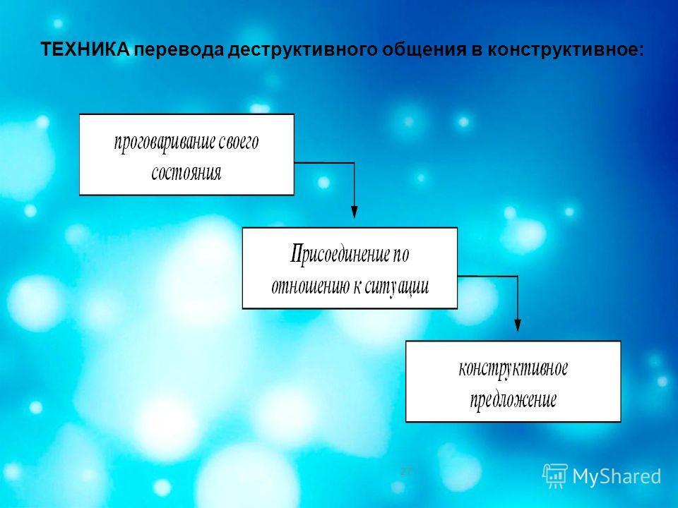 27 ТЕХНИКА перевода деструктивного общения в конструктивное: