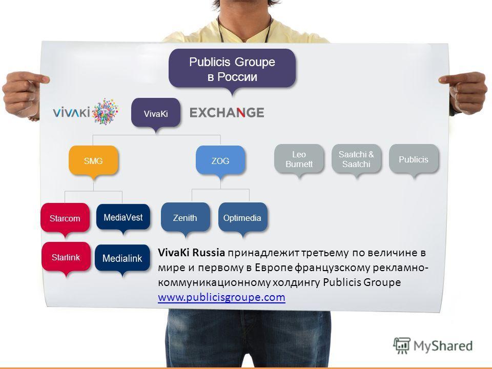 VivaKi Russia принадлежит третьему по величине в мире и первому в Европе французскому рекламно- коммуникационному холдингу Publicis Groupe www.publicisgroupe.com www.publicisgroupe.com