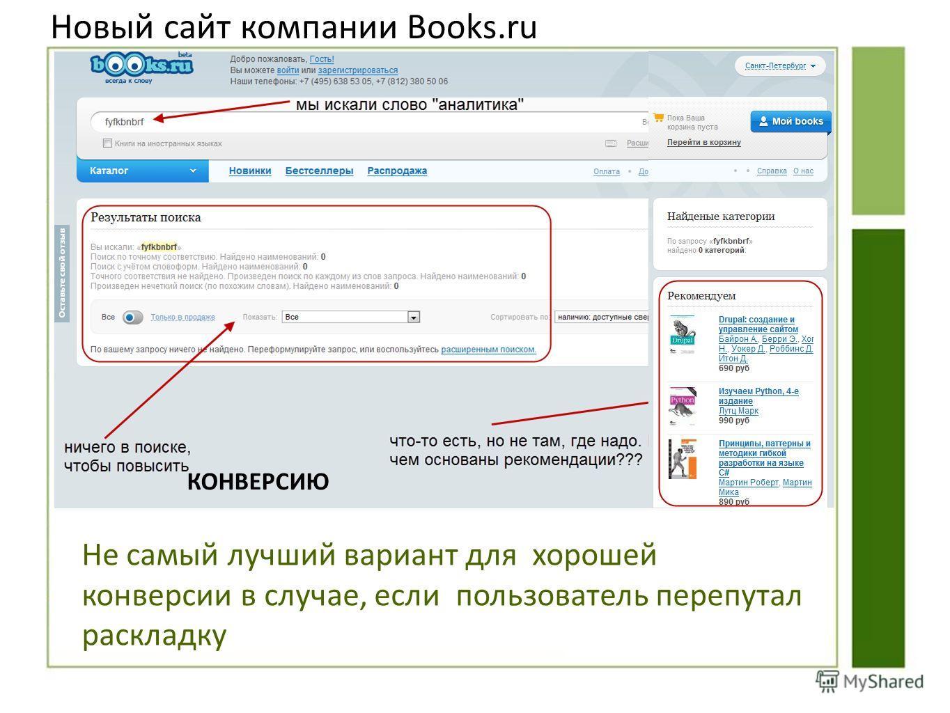 КОНВЕРСИЮ Новый сайт компании Books.ru Не самый лучший вариант для хорошей конверсии в случае, если пользователь перепутал раскладку