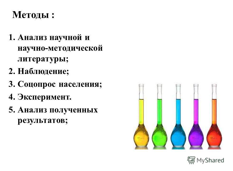 Методы : 1. Анализ научной и научно-методической литературы; 2.Наблюдение; 3. Соцопрос населения; 4.Эксперимент. 5. Анализ полученных результатов;