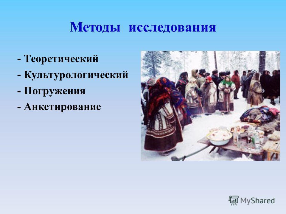 Методы исследования - Теоретический - Культурологический - Погружения - Анкетирование