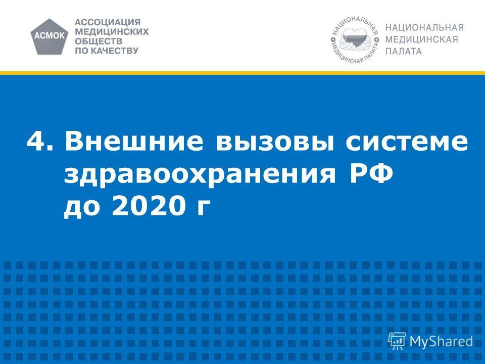 4. Внешние вызовы системе здравоохранения РФ до 2020 г