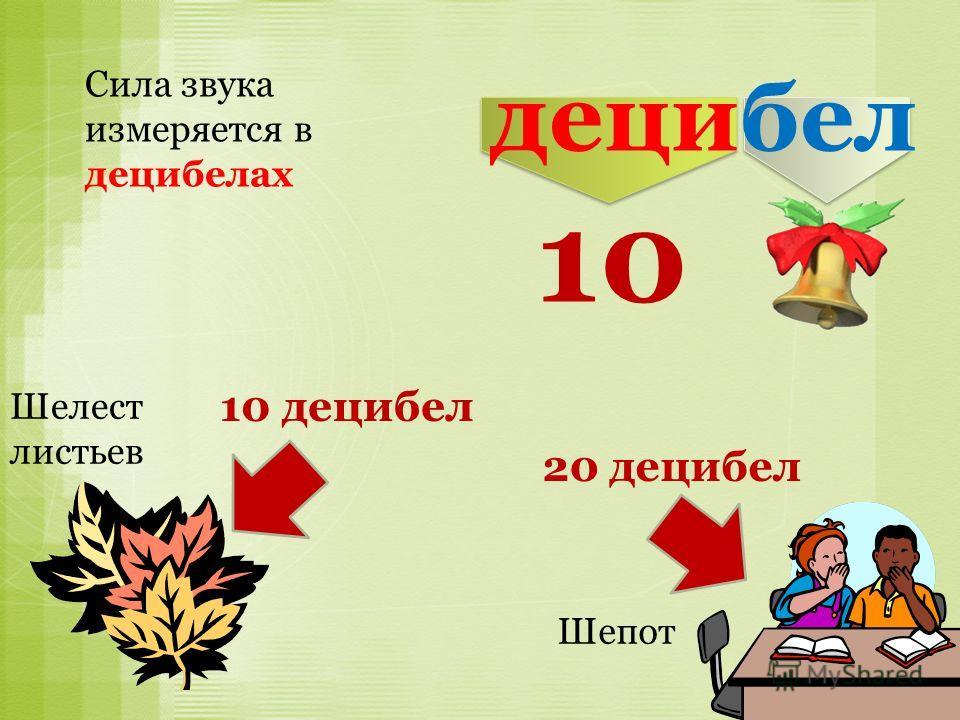 Сила звука измеряется в децибелах децибел 10 10 децибел 20 децибел Шелест листьев Шепот