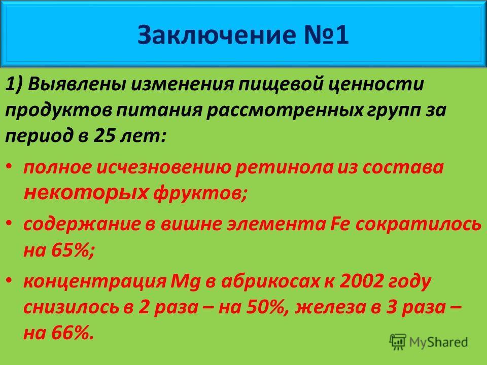 Заключение 1 1) Выявлены изменения пищевой цености продуктов питания рассмотренных групп за период в 25 лет: полное исчезновению ретинола из состава некоторых фруктов; содержание в вишне элемента Fe сократилось на 65%; концентрация Mg в абрикосах к 2