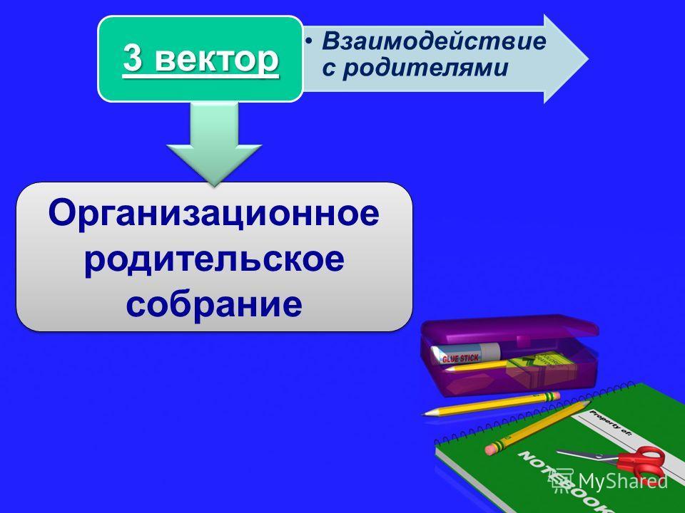 Взаимодействие с родителями 3 вектор Организационное родительское собрание