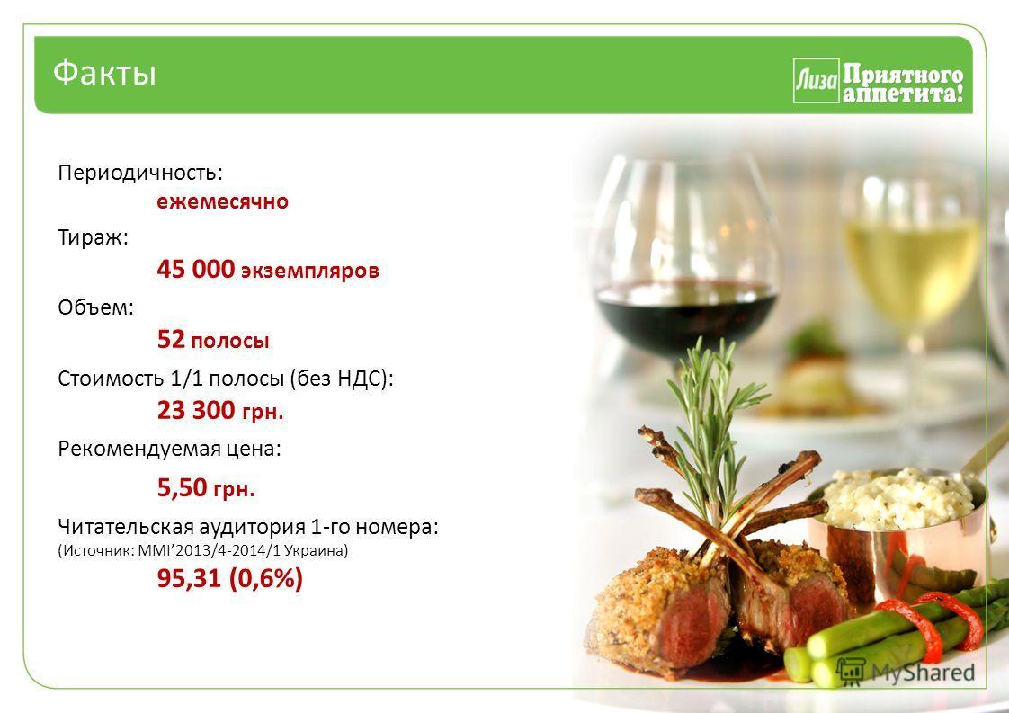 Периодичность: ежемесячно Тираж: 45 000 экземпляров Объем: 52 полосы Стоимость 1/1 полосы (без НДС): 23 300 грн. Рекомендуемая цена: 5,50 грн. Читательская аудитория 1-го номера: (Источник: MMI2013/4-2014/1 Украина) 95,31 (0,6%) Факты