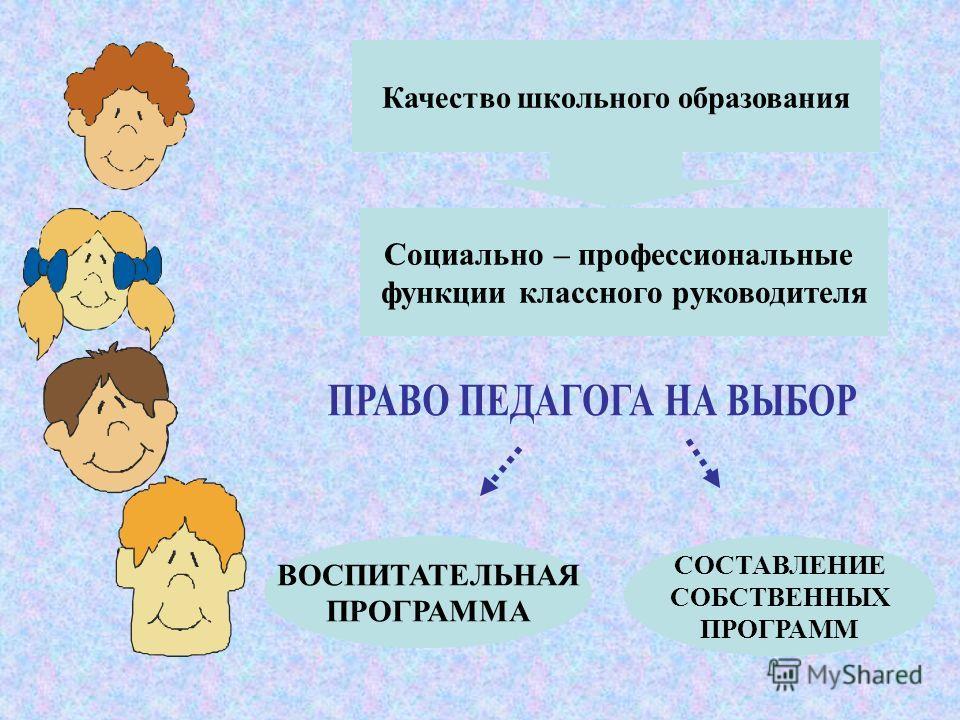 Качество школьного образования Социально – профессиональные функции классного руководителя ВОСПИТАТЕЛЬНАЯ ПРОГРАММА СОСТАВЛЕНИЕ СОБСТВЕННЫХ ПРОГРАММ