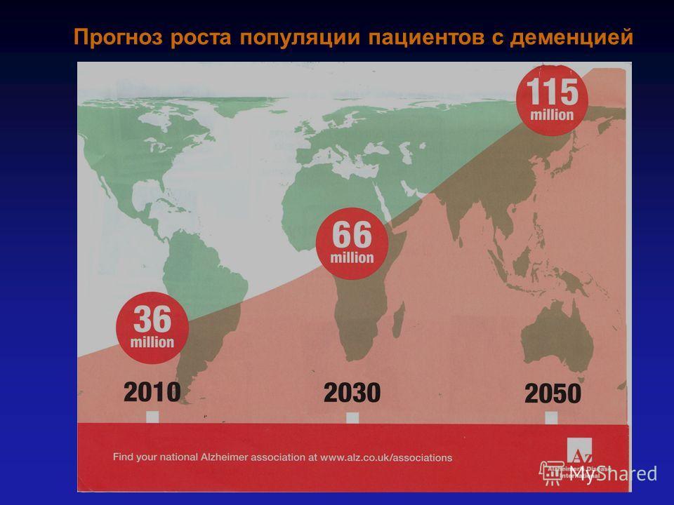 Прогноз роста популяции пациентов с деменцией