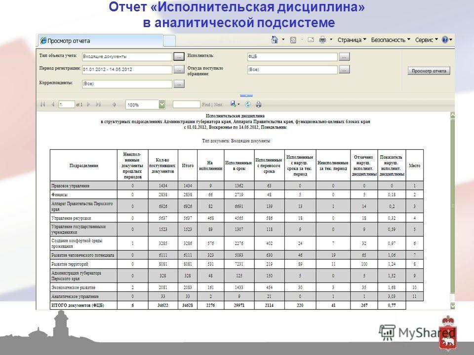 Отчет «Исполнительская дисциплина» в аналитической подсистеме