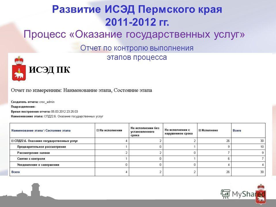 Развитие ИСЭД Пермского края 2011-2012 гг. Процесс «Оказание государственных услуг» Отчет по контролю выполнения этапов процесса