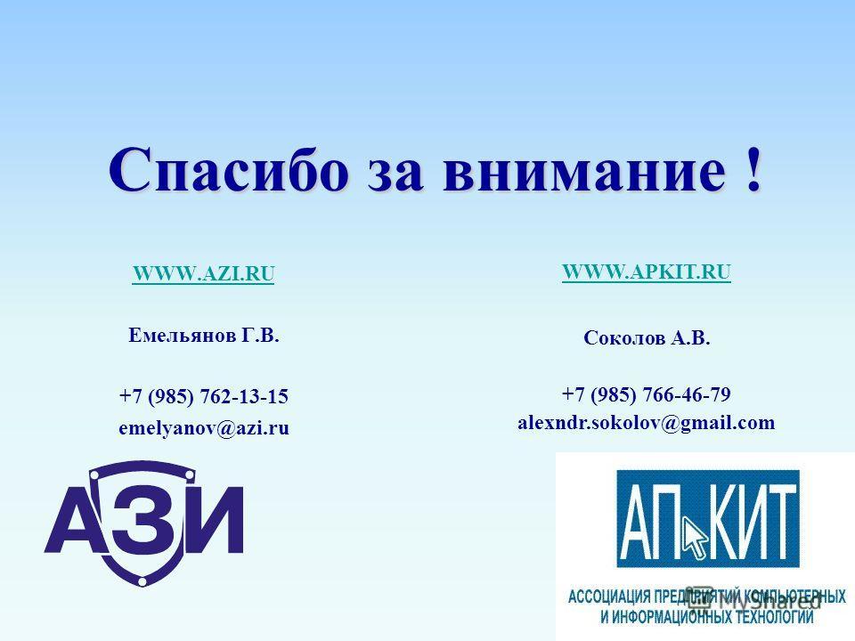 WWW.AZI.RU Емельянов Г.В. +7 (985) 762-13-15 emelyanov@azi.ru Спасибо за внимание ! WWW.APKIT.RU Соколов А.В. +7 (985) 766-46-79 alexndr.sokolov@gmail.com