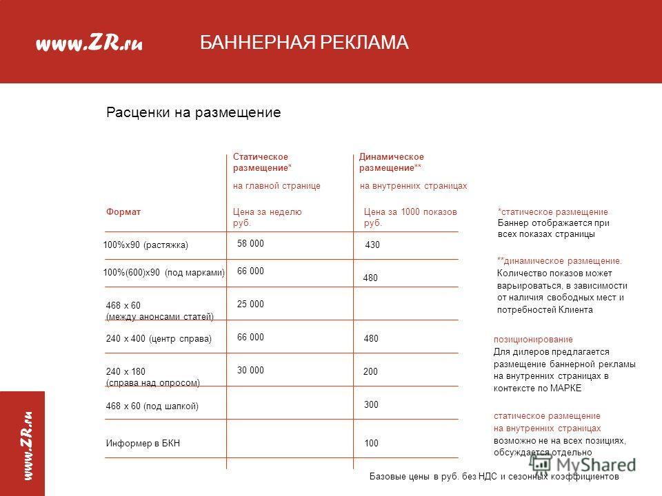 www.ZR. ru www.ZR. ru БАННЕРНАЯ РЕКЛАМА Расценки на размещение Формат Цена за неделю руб. на главной странице 100%х 90 (растяжка) 100%(600)х 90 (под марками) 468 х 60 (между анонсами статей) 240 х 400 (центр справа) 240 х 180 (справа над опросом) 58