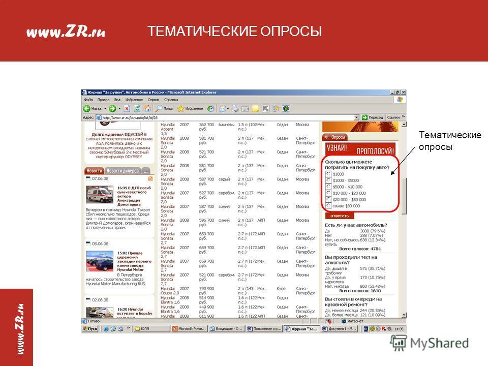 www.ZR. ru www.ZR. ru ТЕМАТИЧЕСКИЕ ОПРОСЫ Тематические опросы