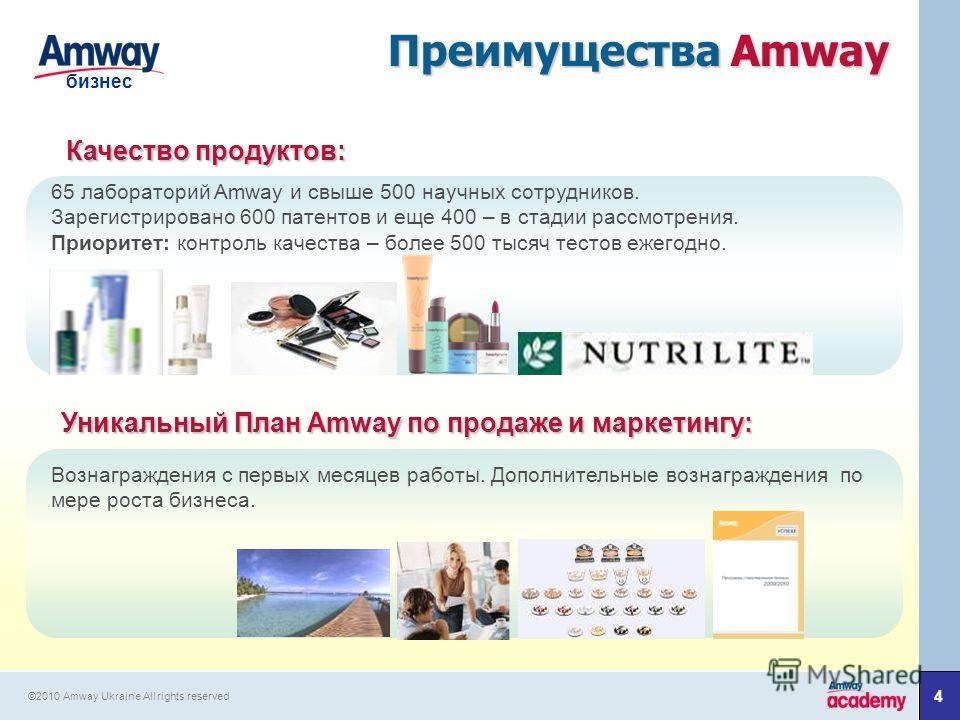 4 бизнес Преимущества Amway 65 лабораторий Amway и свыше 500 научных сотрудников. Зарегистрировано 600 патентов и еще 400 – в стадии рассмотрения. Приоритет: контроль качества – более 500 тысяч тестов ежегодно. Вознаграждения с первых месяцев работы.