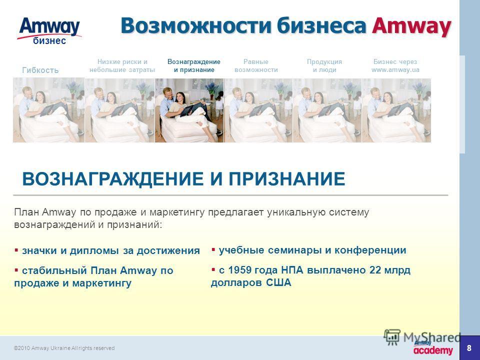8 бизнес ©2010 Amway Ukraine All rights reserved Возможности бизнеса Amway Гибкость Низкие риски и небольшие затраты Вознаграждение и признание Равные возможности Продукция и люди Бизнес через www.amway.ua ВОЗНАГРАЖДЕНИЕ И ПРИЗНАНИЕ План Amway по про