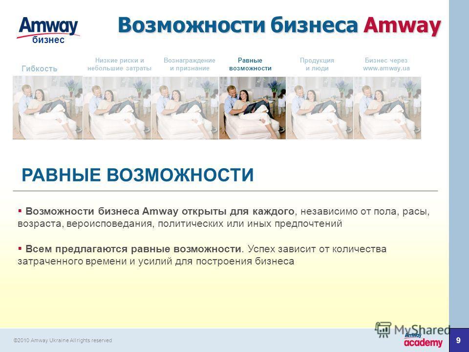 9 бизнес ©2010 Amway Ukraine All rights reserved Возможности бизнеса Amway Гибкость Низкие риски и небольшие затраты Вознаграждение и признание Равные возможности Продукция и люди Бизнес через www.amway.ua РАВНЫЕ ВОЗМОЖНОСТИ Возможности бизнеса Amway