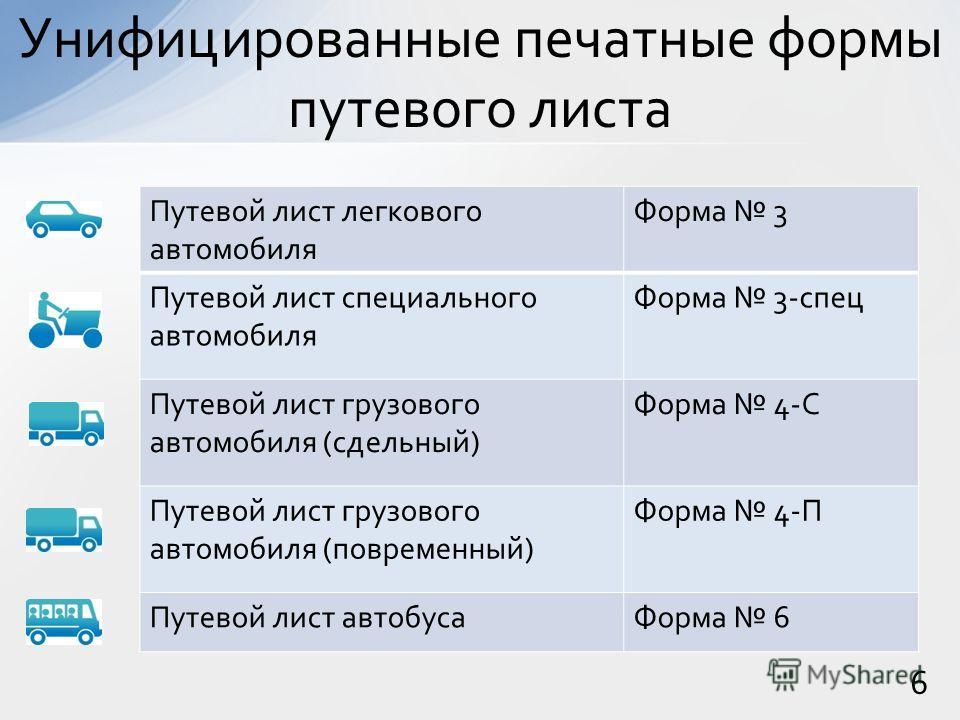 Презентация на тему Дипломная работа Разработка веб системы для  6 Унифицированные