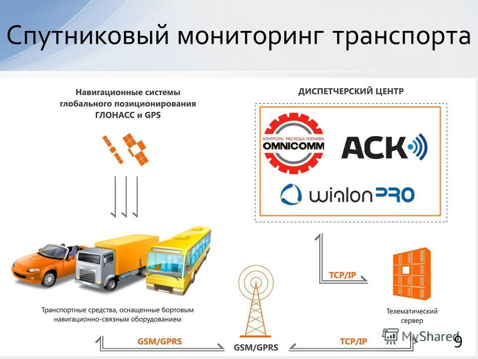 9 Спутниковый мониторинг транспорта