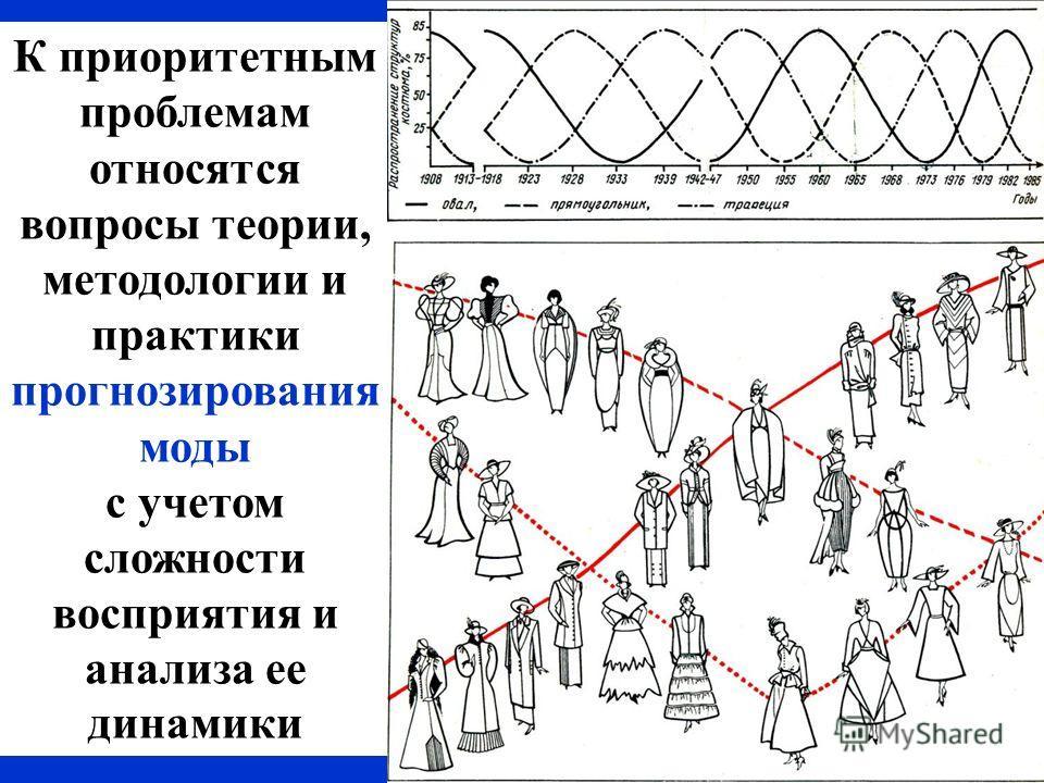 К приоритетным проблемам относятся вопросы теории, методологии и практики прогнозирования моды с учетом сложности восприятия и анализа ее динамики