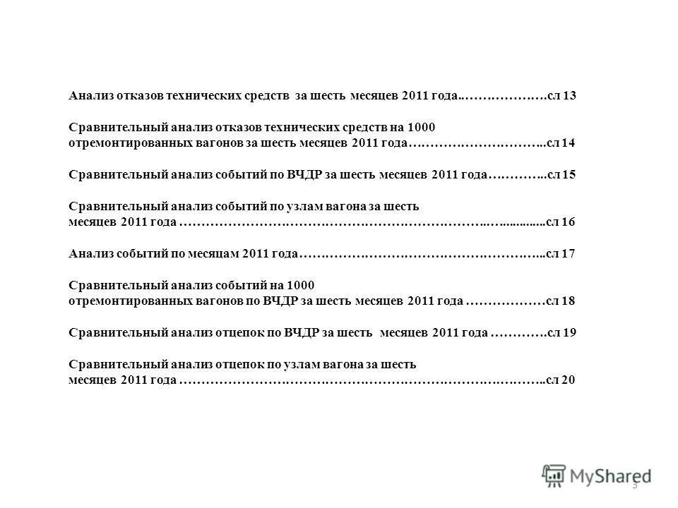 3 Анализ отказов технических средств за шесть месяцев 2011 года..……………….сл 13 Сравнительный анализ отказов технических средств на 1000 отремонтированных вагонов за шесть месяцев 2011 года…………………………..сл 14 Сравнительный анализ событий по ВЧДР за шесть