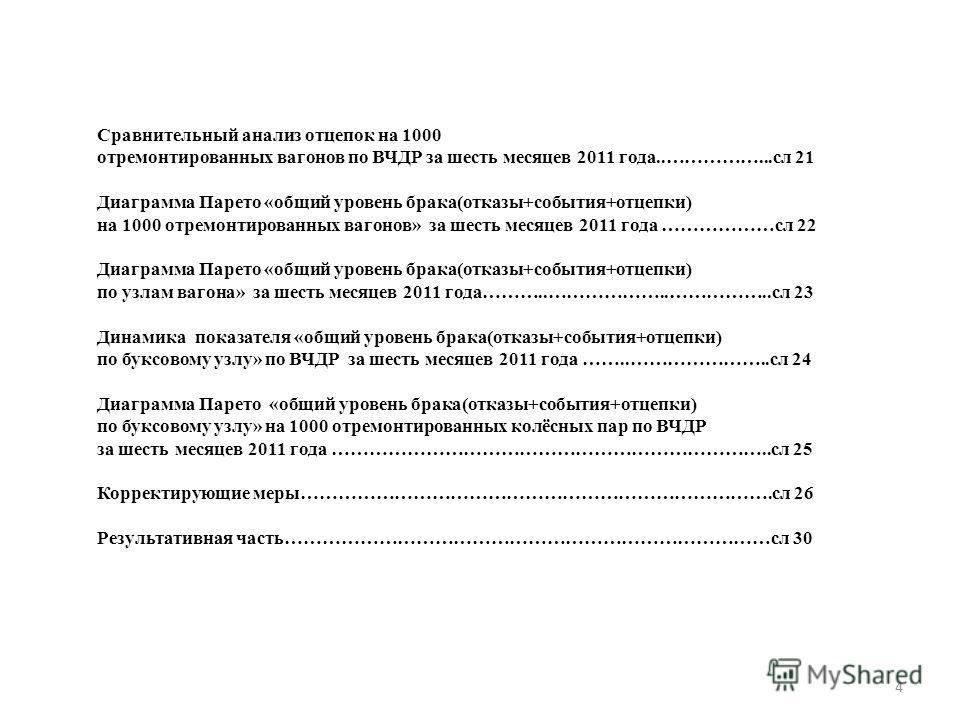 4 Сравнительный анализ отцепок на 1000 отремонтированных вагонов по ВЧДР за шесть месяцев 2011 года..……………...сл 21 Диаграмма Парето «общий уровень брака(отказы+события+отцепки) на 1000 отремонтированных вагонов» за шесть месяцев 2011 года ………………сл 22