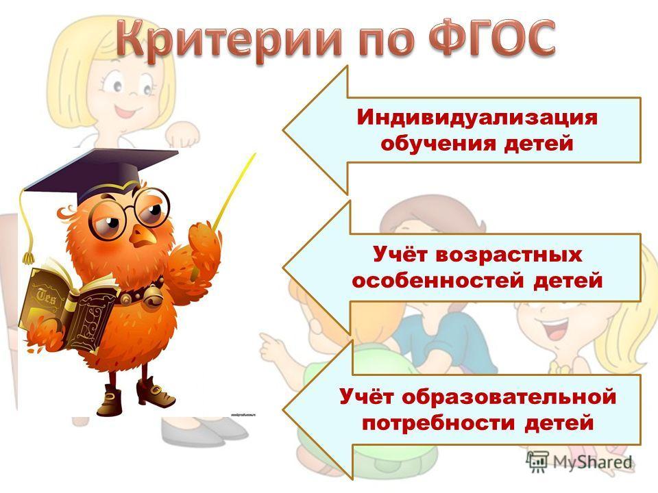 Индивидуализация обучения детей Учёт возрастных особенностей детей Учёт образовательной потребности детей