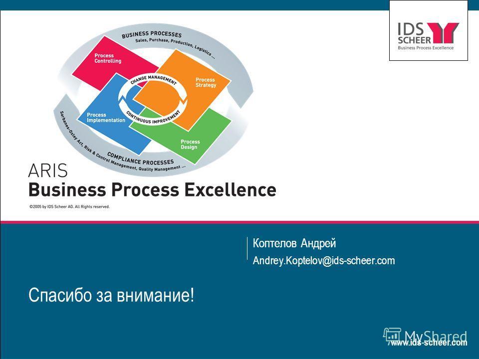 www.ids-scheer.com Спасибо за внимание! Коптелов Андрей Andrey.Koptelov@ids-scheer.com