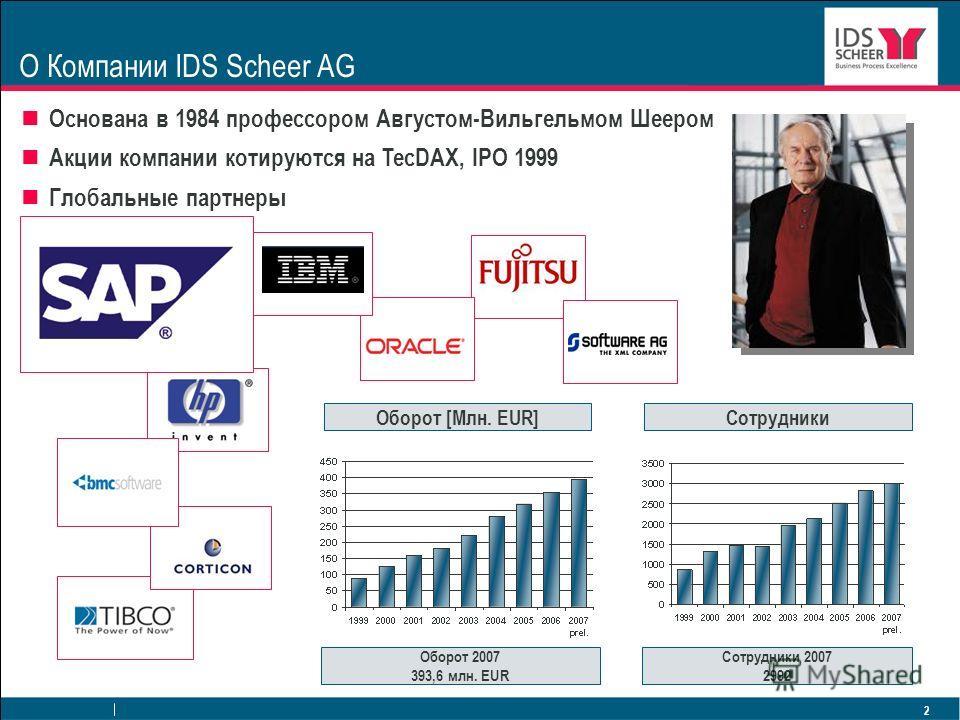 2 Основана в 1984 профессором Августом-Вильгельмом Шеером Акции компании котируются на TecDAX, IPO 1999 Глобальные партнеры Оборот [Млн. EUR] Оборот 2007 393,6 млн. EUR Сотрудники Сотрудники 2007 2992 О Компании IDS Scheer AG