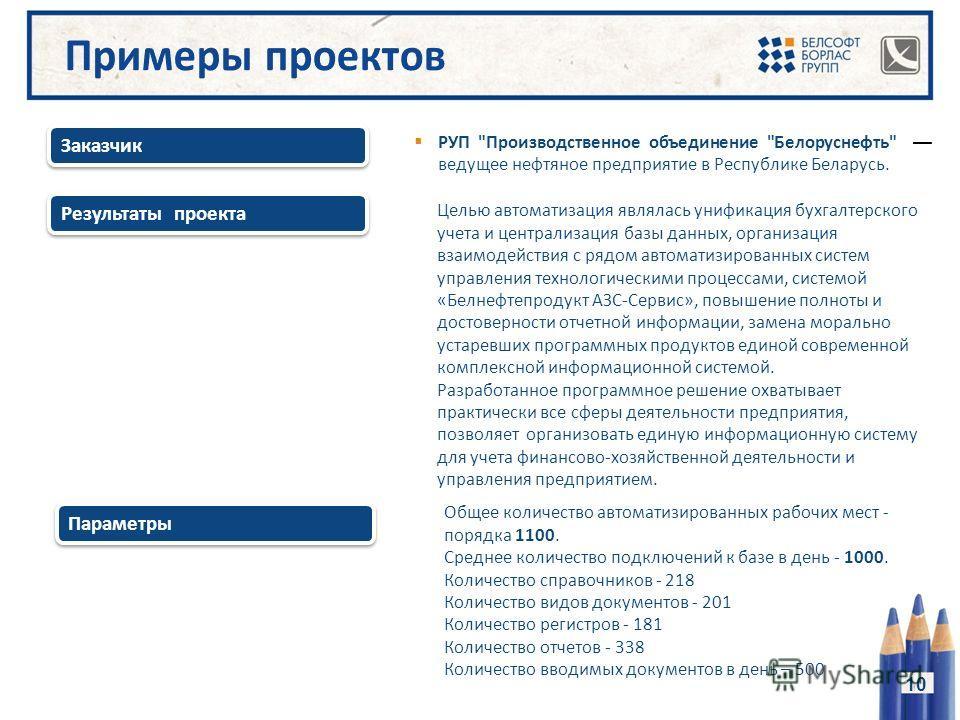 Результаты проекта Заказчик 10 РУП