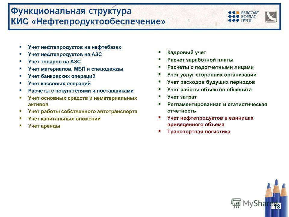 Функциональная структура КИС «Нефтепродуктообеспечение» 18