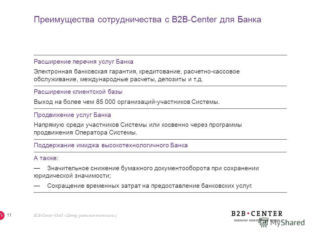 B2B-Center (ОАО «Центр развития экономики») 11 Преимущества сотрудничества с B2B-Center для Банка Расширение перечня услуг Банка Электронная банковская гарантия, кредитование, расчетно-кассовое обслуживание, международные расчеты, депозиты и т.д. Рас