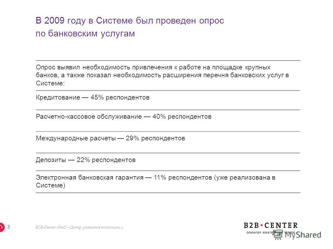 B2B-Center (ОАО «Центр развития экономики») 3 В 2009 году в Системе был проведен опрос по банковским услугам Опрос выявил необходимость привлечения к работе на площадке крупных банков, а также показал необходимость расширения перечня банковских услуг