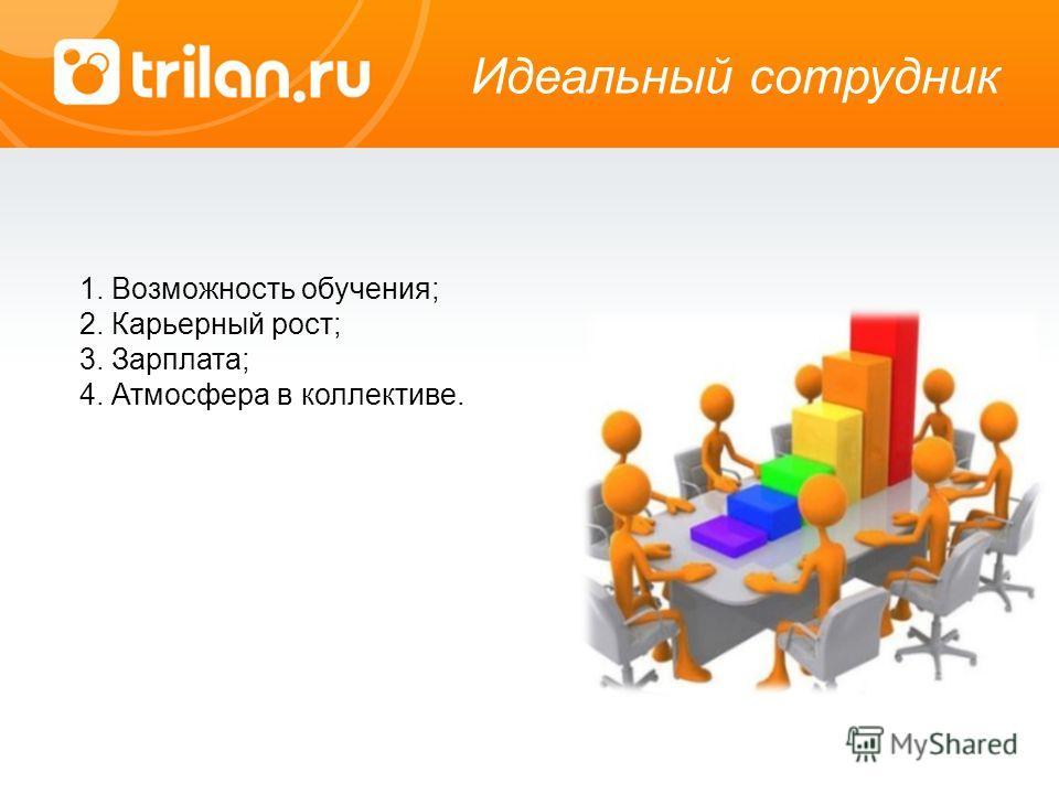 Идеальный сотрудник 1. Возможность обучения; 2. Карьерный рост; 3. Зарплата; 4. Атмосфера в коллективе.