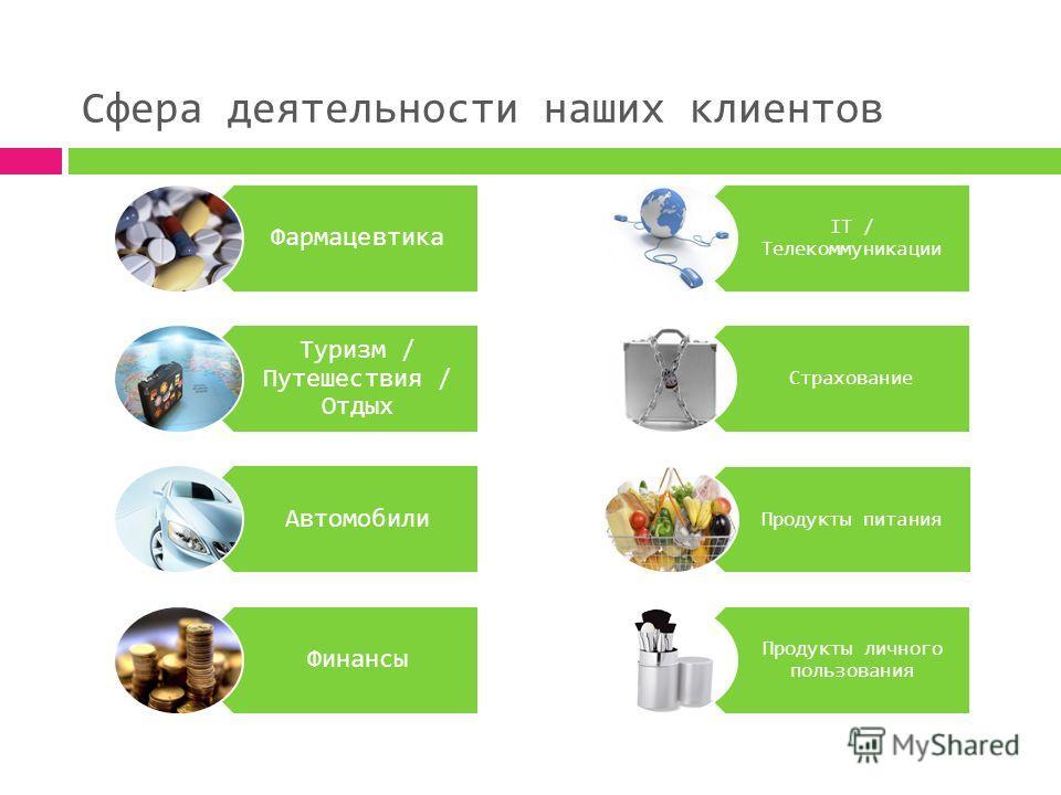 Сфера деятельности наших клиентов Фармацевтика Туризм / Путешествия / Отдых Автомобили Финансы IT / Телекоммуникации Страхование Продукты питания Продукты личного пользования