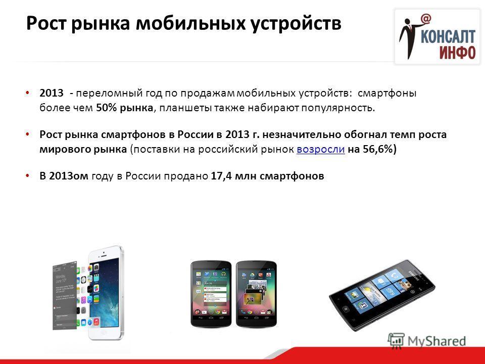 Рост рынка мобильных устройств 2013 - переломный год по продажам мобильных устройств: смартфоны более чем 50% рынка, планшеты также набирают популярность. Рост рынка смартфонов в России в 2013 г. незначительно обогнал темп роста мирового рынка (поста