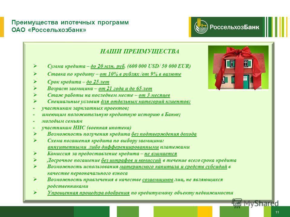 Россельхозбанк 11 11 НАШИ ПРЕИМУЩЕСТВА Сумма кредита – до 20 млн. руб. (600 000 USD/ 50 000 EUR) Ставка по кредиту – от 10% в рублях /от 9% в валюте Срок кредита – до 25 лет Возраст заемщика – от 21 года и до 65 лет Стаж работы на последнем месте – о