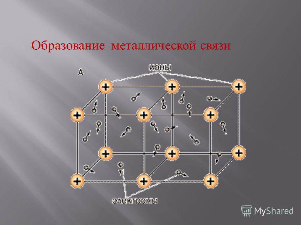 МЕТАЛЛИЧЕСКАЯ СВЯЗЬ Характер связи в металлах и тип кристаллической решётки обусловлен особенностями строения атомов. Металлическая связь-это связь между свободными электронами и положительно заряженными ион-атомами металла. Различное расположение ио