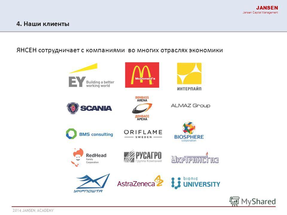 2014 JANSEN ACADEMY JANSEN Jansen Capital Management ЯНСЕН сотрудничает с компаниями во многих отраслях экономики 4. Наши клиенты