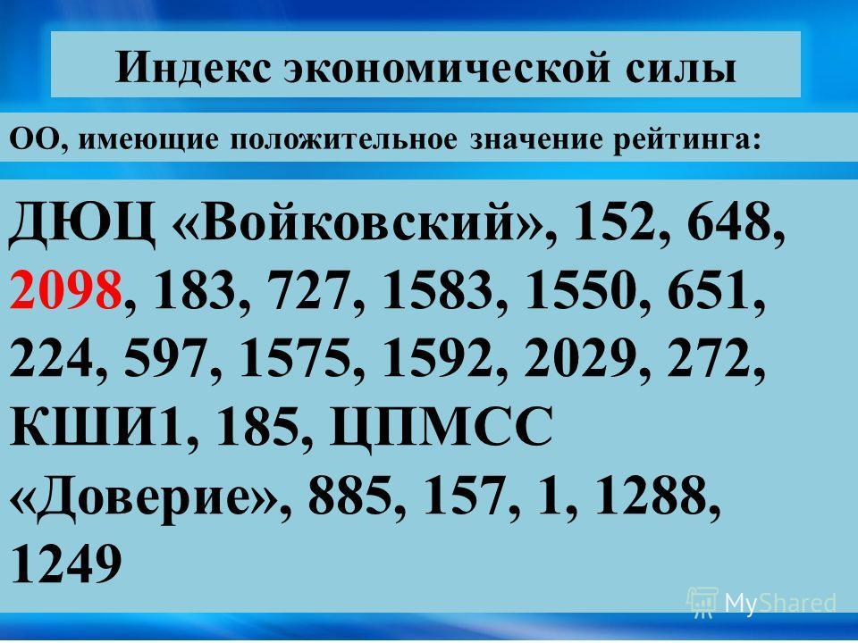 Индекс экономической силы ОО, имеющие положительное значение рейтинга: ДЮЦ «Войковский», 152, 648, 2098, 183, 727, 1583, 1550, 651, 224, 597, 1575, 1592, 2029, 272, КШИ1, 185, ЦПМСС «Доверие», 885, 157, 1, 1288, 1249