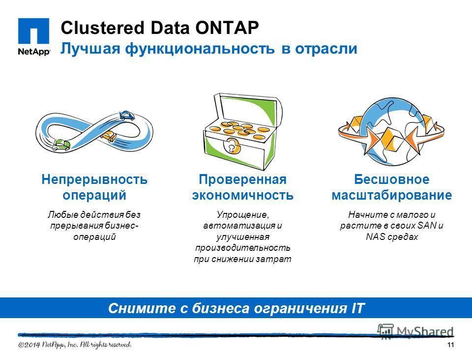 Clustered Data ONTAP Лучшая функциональность в отрасли 11 Непрерывность операций Любые действия без прерывания бизнес- операций Бесшовное масштабирование Начните с малого и растите в своих SAN и NAS средах Проверенная экономичность Упрощение, автомат