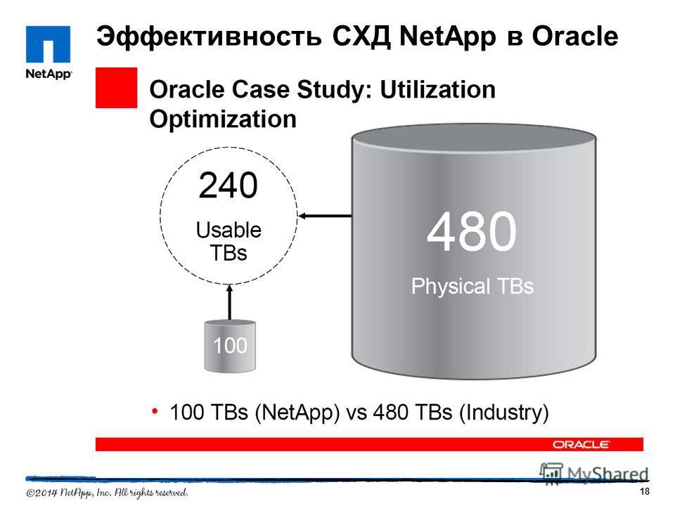18 Эффективность СХД NetApp в Oracle