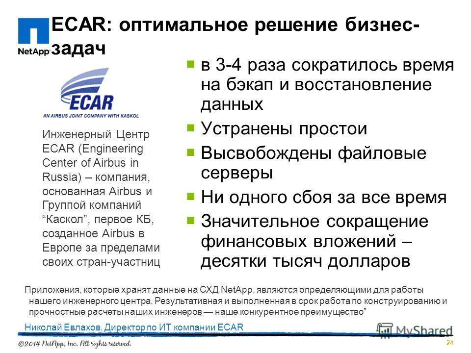 24 ECAR: оптимальное решение бизнес- задач в 3-4 раза сократилось время на бэкап и восстановление данных Устранены простои Высвобождены файловые серверы Ни одного сбоя за все время Значительное сокращение финансовых вложений – десятки тысяч долларов