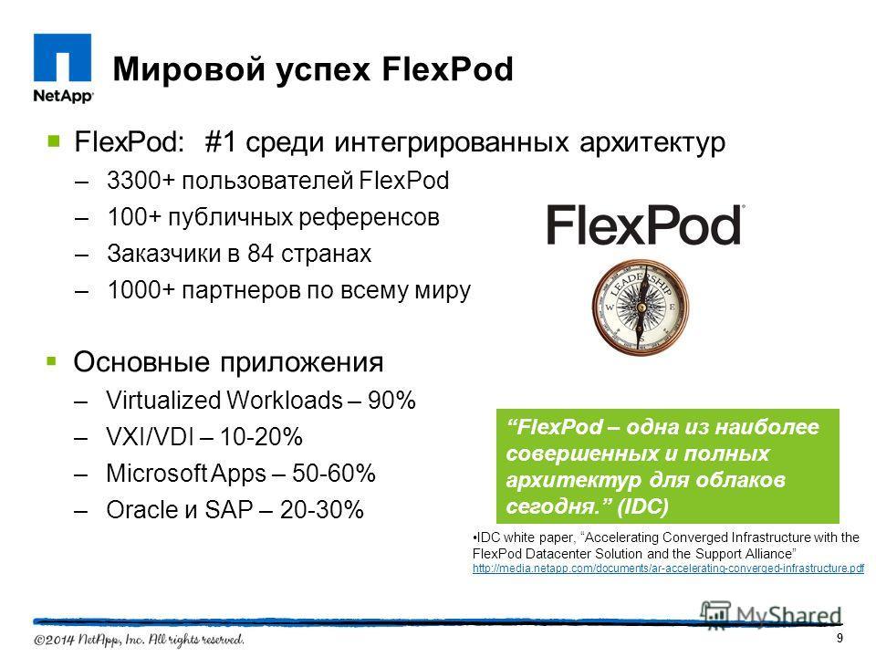 Мировой успех FlexPod FlexPod: #1 среди интегрированных архитектур –3300+ пользователей FlexPod –100+ публичных референсов –Заказчики в 84 странах –1000+ партнеров по всему миру FlexPod – одна из наиболее совершенных и полных архитектур для облаков с