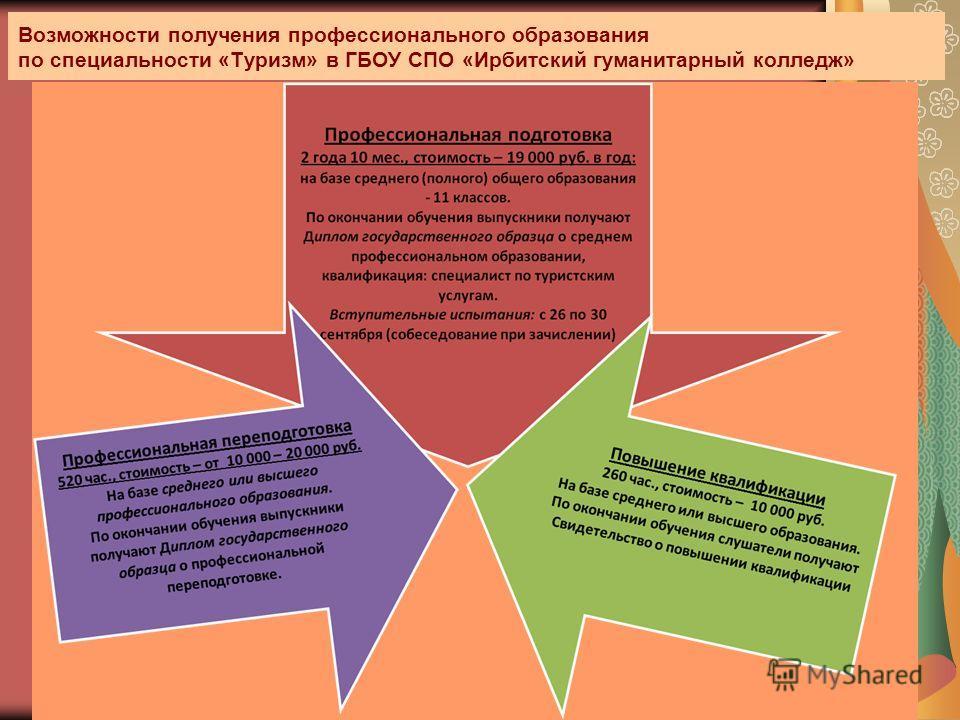 Возможности получения профессионального образования по специальности «Туризм» в ГБОУ СПО «Ирбитский гуманитарный колледж»